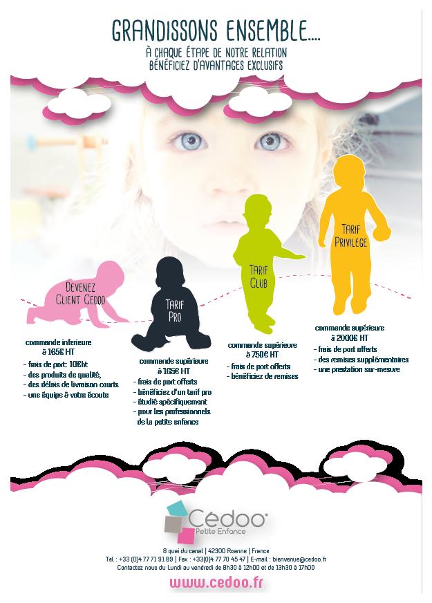cedoo-petite-enfance-tarif-professionnels-collectivités